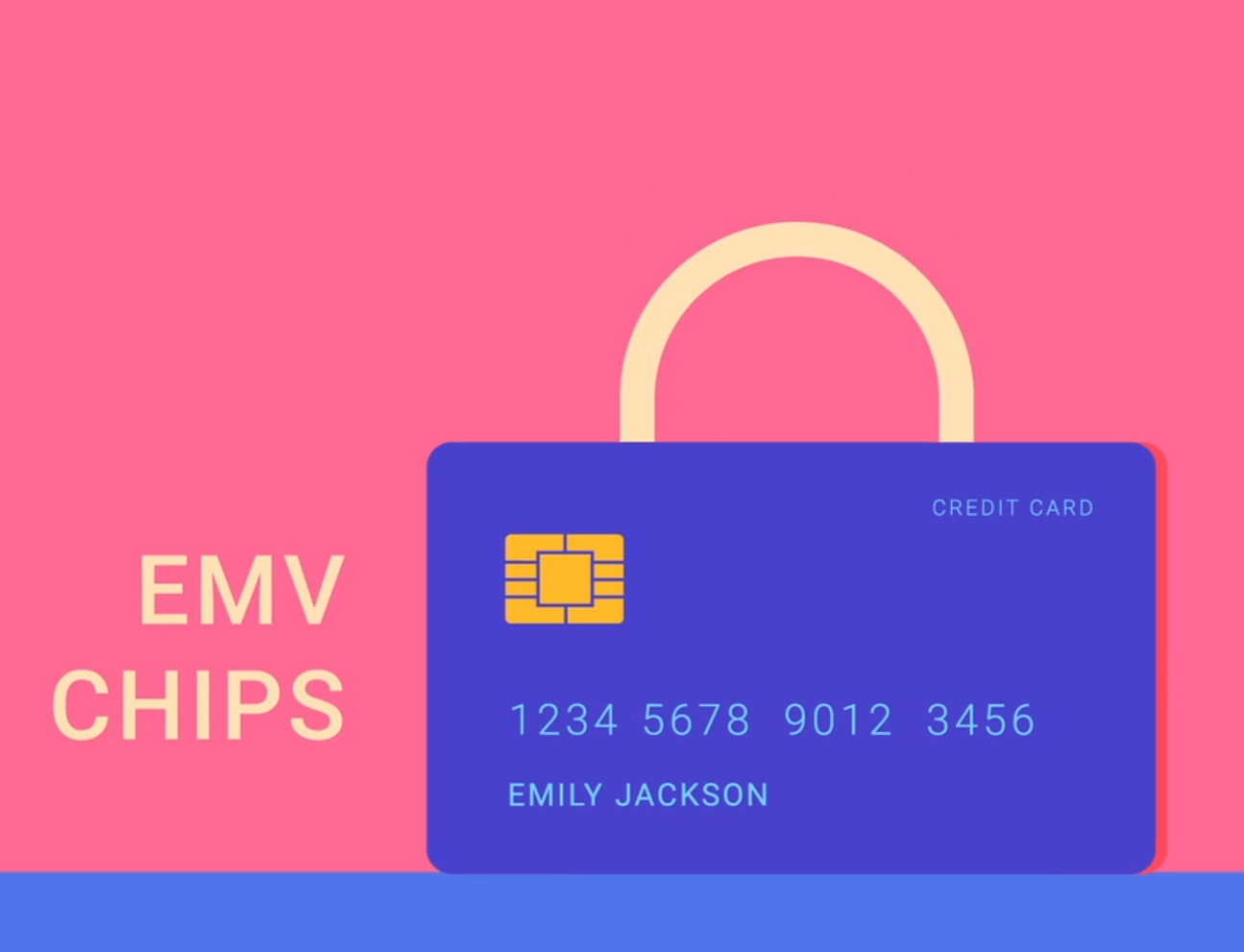 What is an EMV Chip?