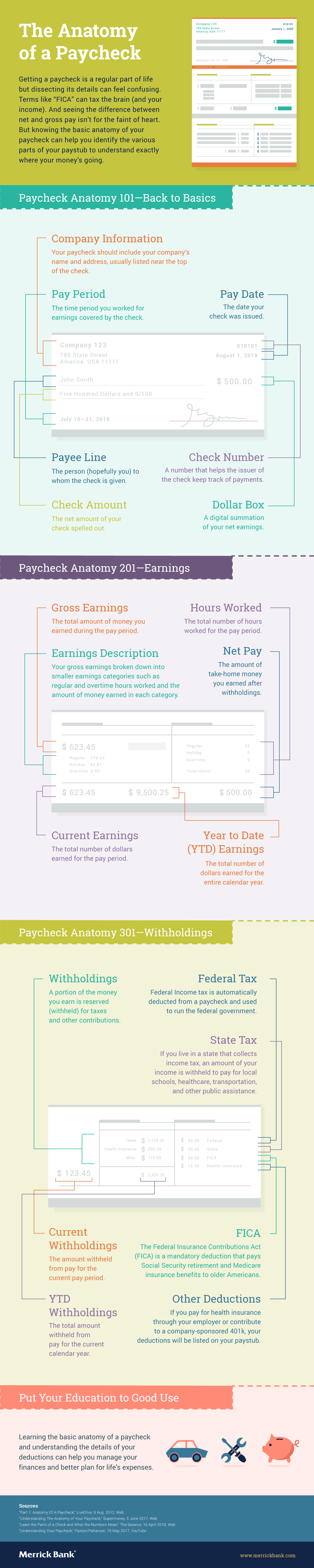 Anatomy of a Paycheck